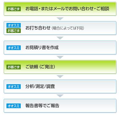 o-sumi_qa1.jpg